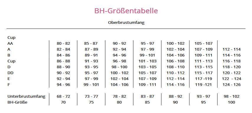 BH-Groessen-Tabelle für Still-BHs