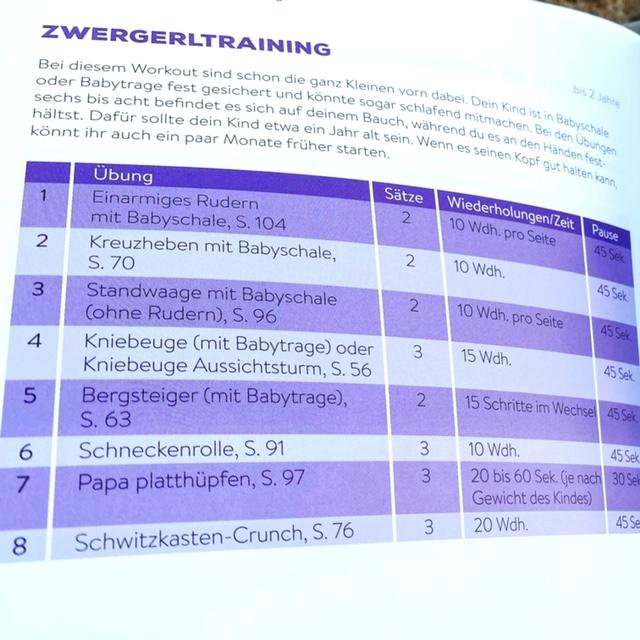 Zwergerltraining